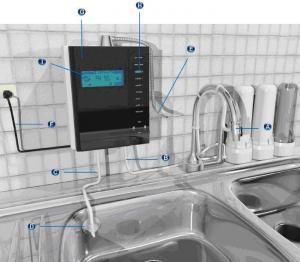 Montaż jonizatora wody