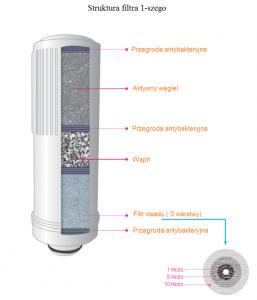 Filtr 1-szy do jonizatorów KYK
