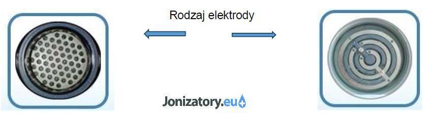 Elektroliza SPE/PEM
