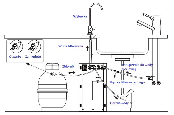 Doskonała filtracji wody, oraz mechaniczne jej zmiękczenie dzięki zastosowaniu nano mebran Chanson. Zdecydowana poprawa jakości i smaku wody do picia. Teraz dostępna w Polsce.